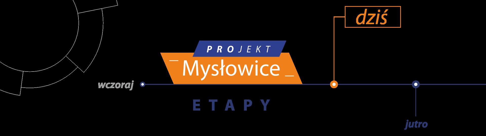 header-projekt-myslowice